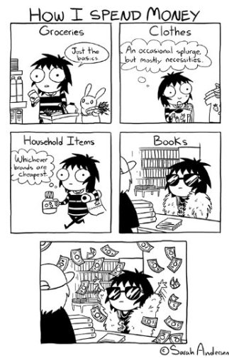 Spending money on books